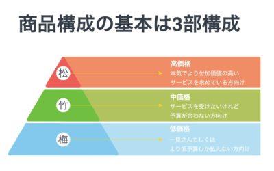 「松竹梅」の3部構成こそが売上を最大化し、顧客満足度も上がる